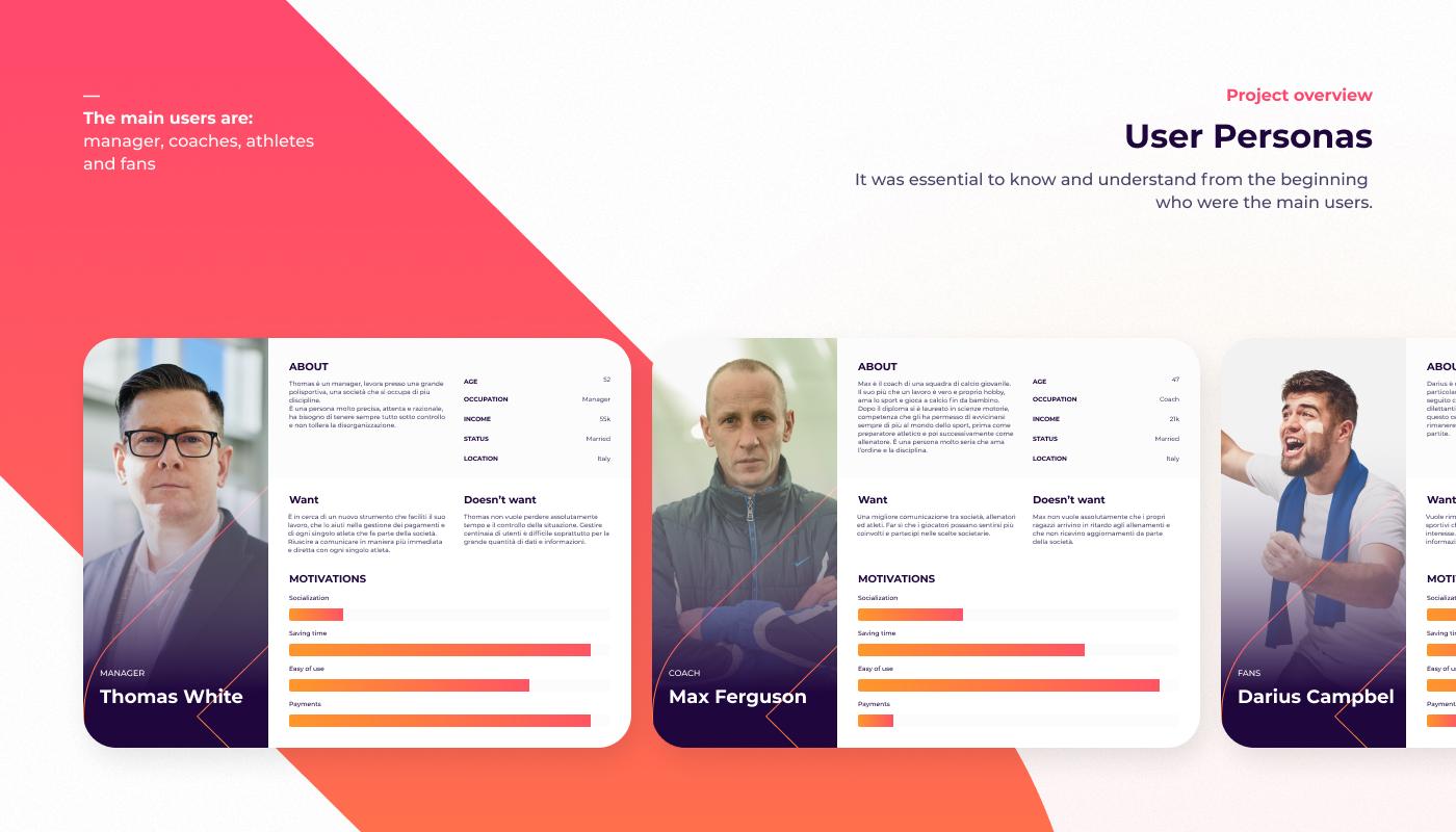 ux design studio
